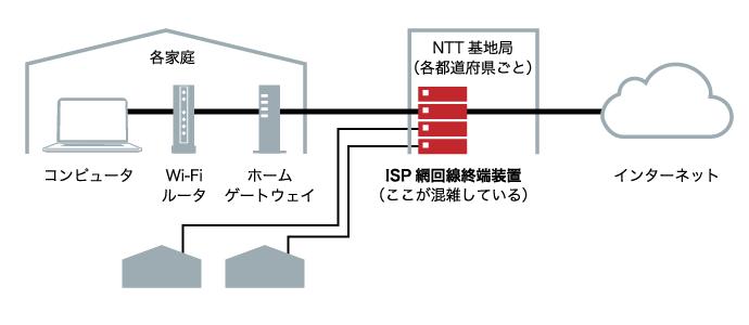 20180114_speed01