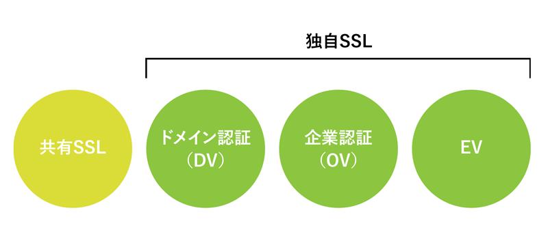 ssol01